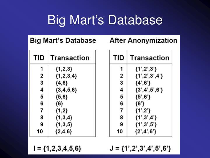 Big Mart's Database