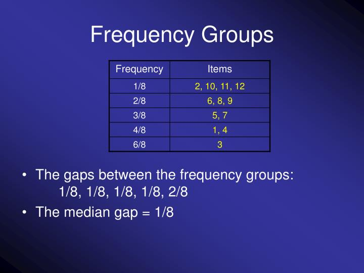 Frequency Groups