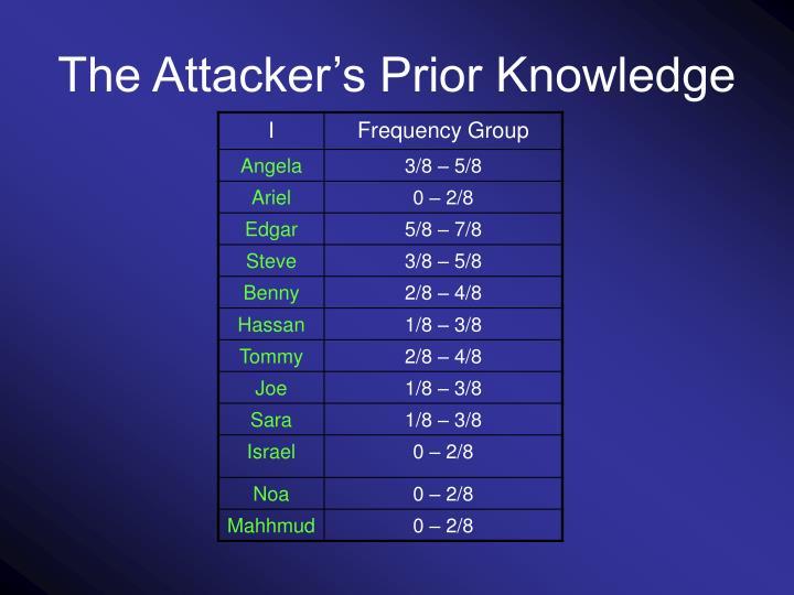 The Attacker's Prior Knowledge