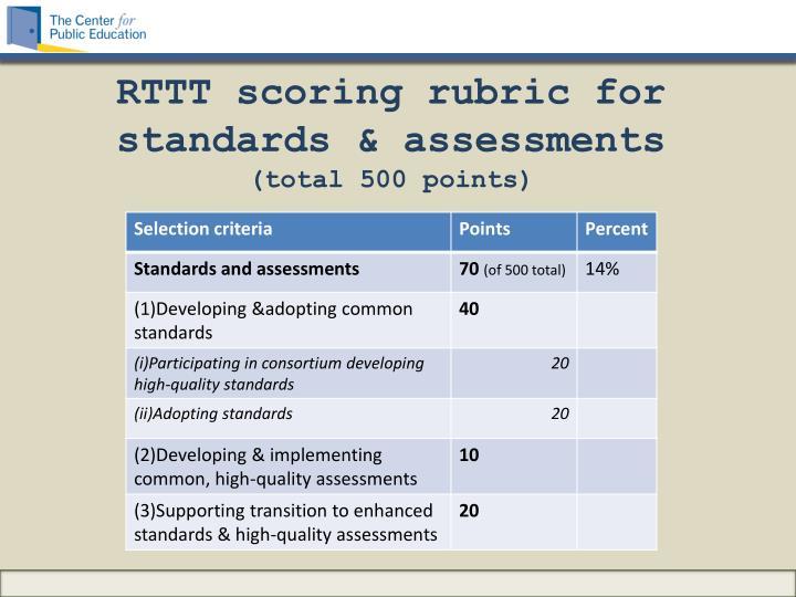 RTTT scoring rubric for standards & assessments