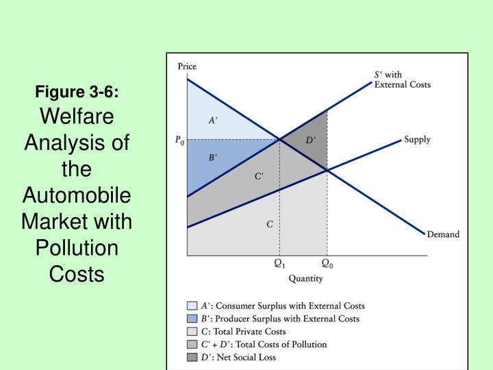 Figure 3-6: