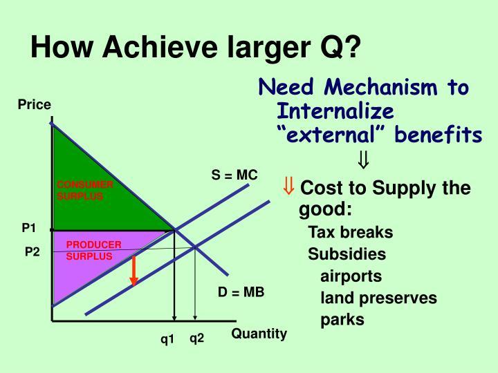"Need Mechanism to Internalize ""external"" benefits"