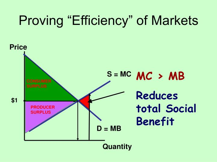 """Proving """"Efficiency"""" of Markets"""