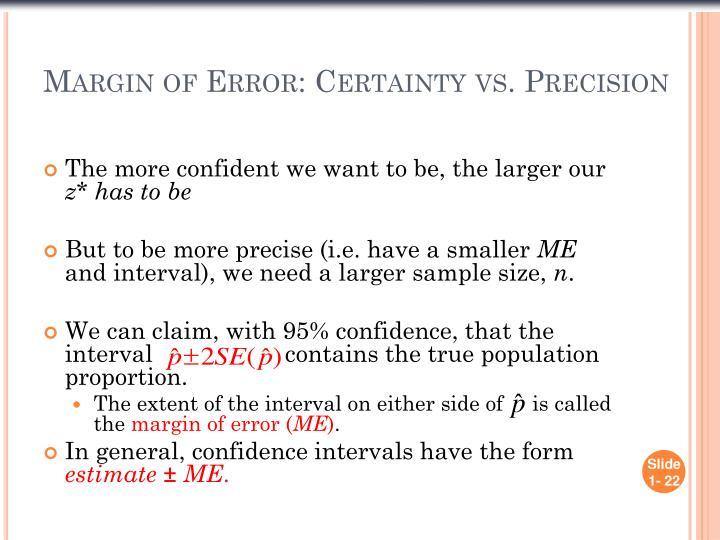 Margin of Error: Certainty vs. Precision