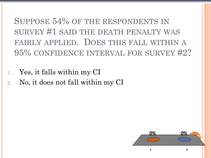 Suppose 54% of the respondents in survey #1 said the death penalty was fairly applied.  Does this fall within a 95% confidence interval for survey #2?