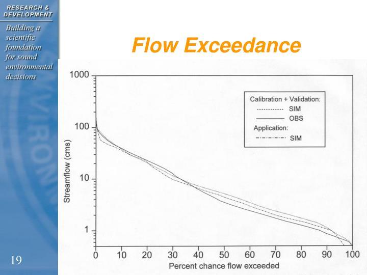 Flow Exceedance