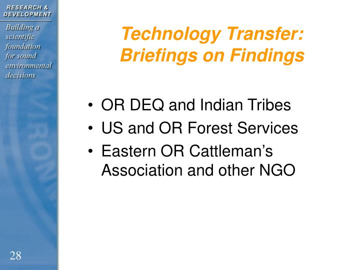 Technology Transfer: Briefings on Findings