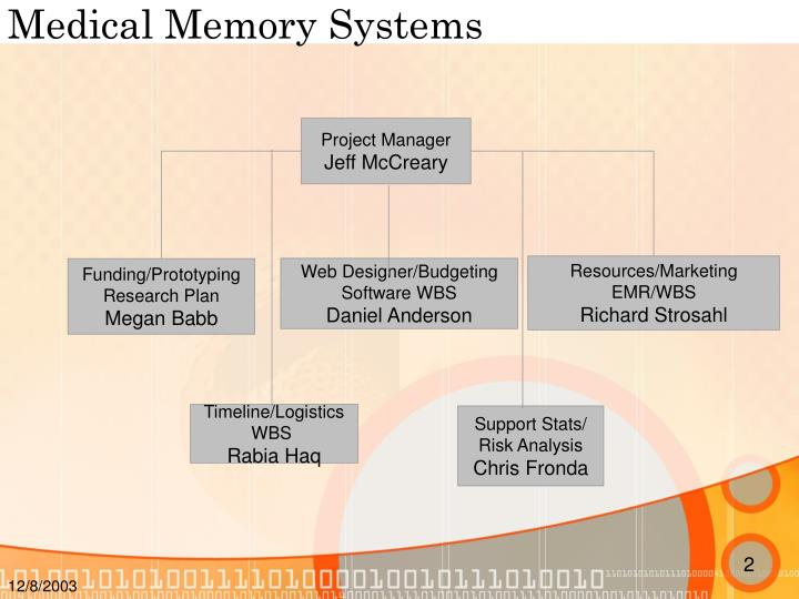 Medical memory systems1