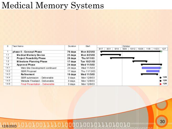 Medical Memory Systems