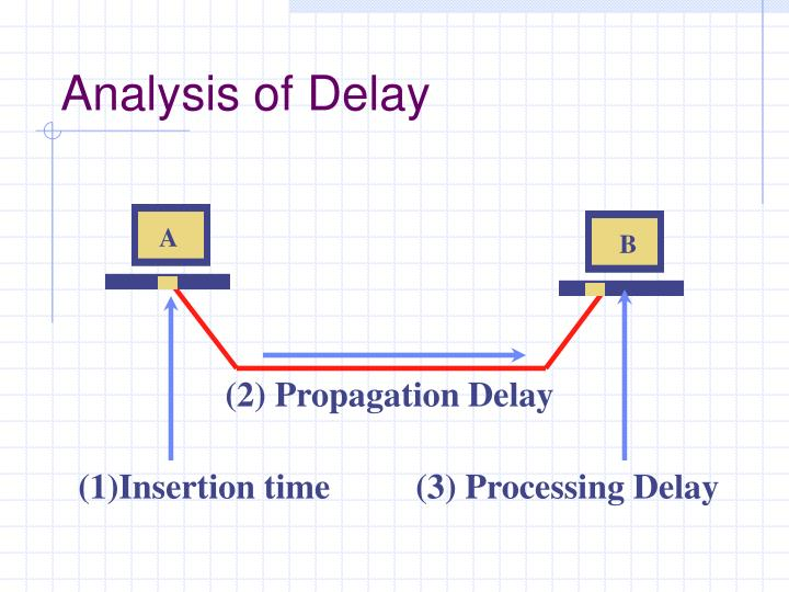 Analysis of Delay