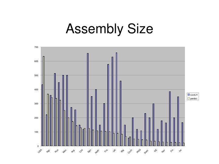 Assembly Size