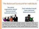 the balanced scorecard for individuals