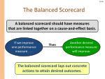 the balanced scorecard1