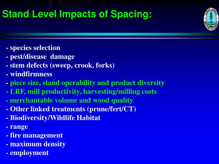 Stand level impacts of spacing