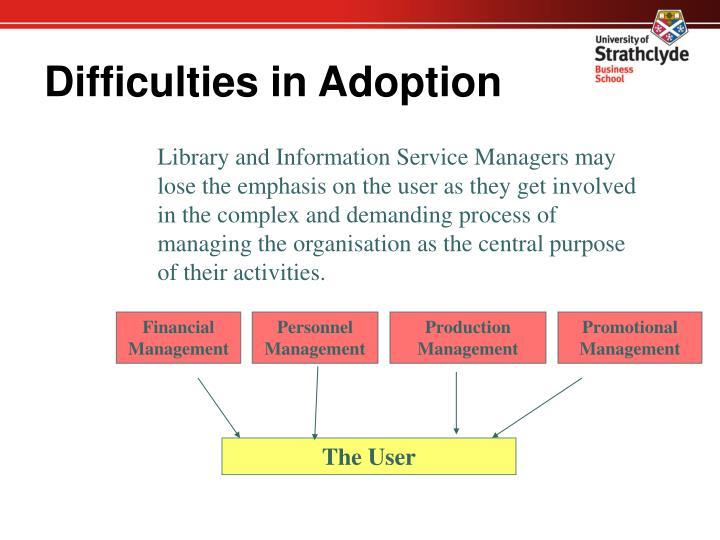 Difficulties in Adoption
