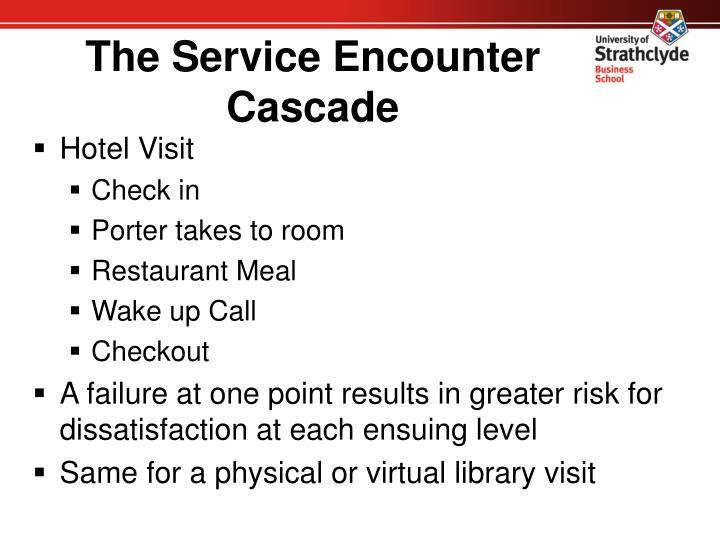 The Service Encounter Cascade