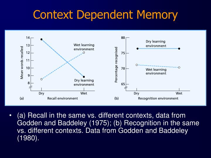 context dependent memory Memory in clinical therapy is another application area that could be affected by incidental environmental context-dependent memory whether or not reluctant or hidden memories can be elicited by environmental cues is an important concern in clinical psychology.