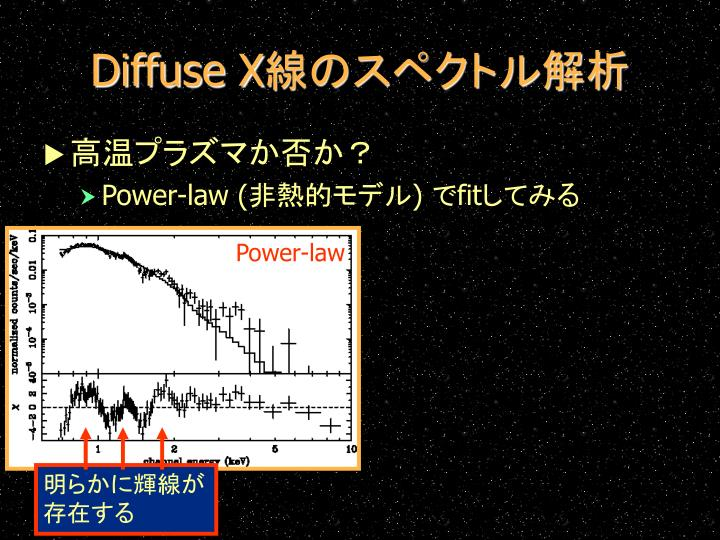 Power-law