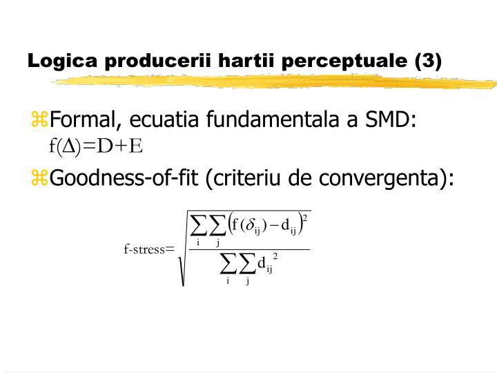 Logica producerii hartii perceptuale (3)