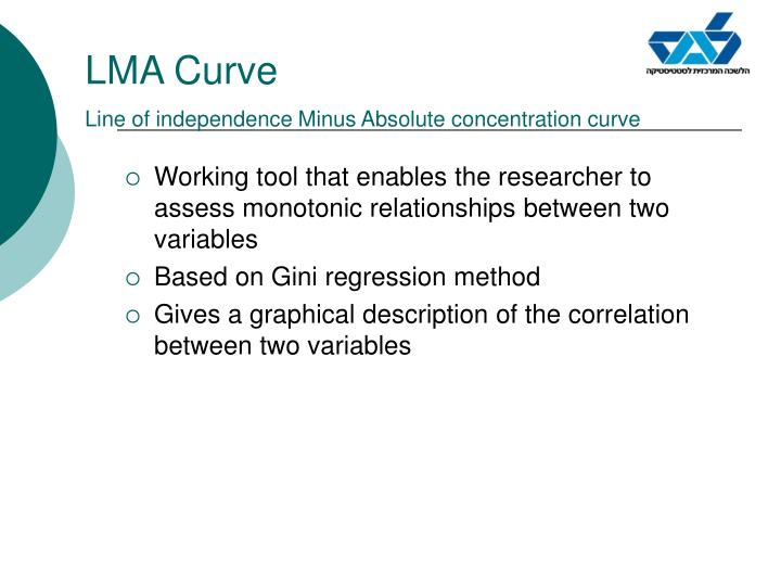 Lma curve line of independence minus absolute concentration curve