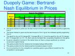 duopoly game bertrand nash equilibrium in prices