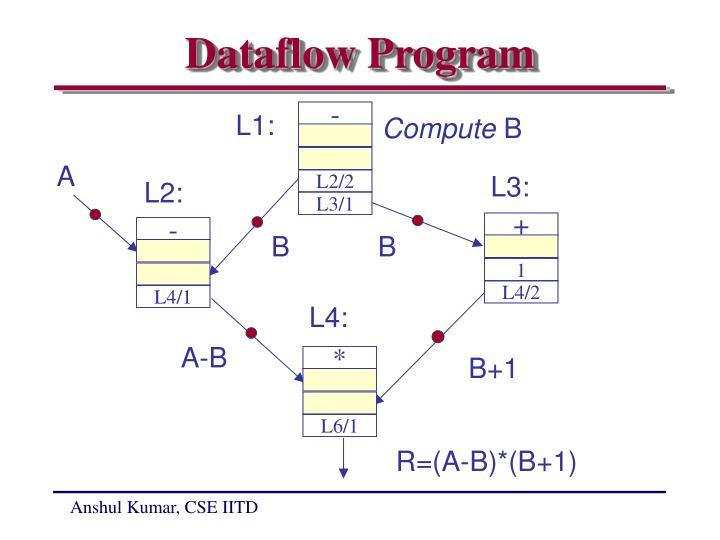 Dataflow Program