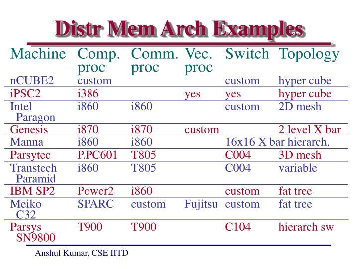 Distr Mem Arch Examples