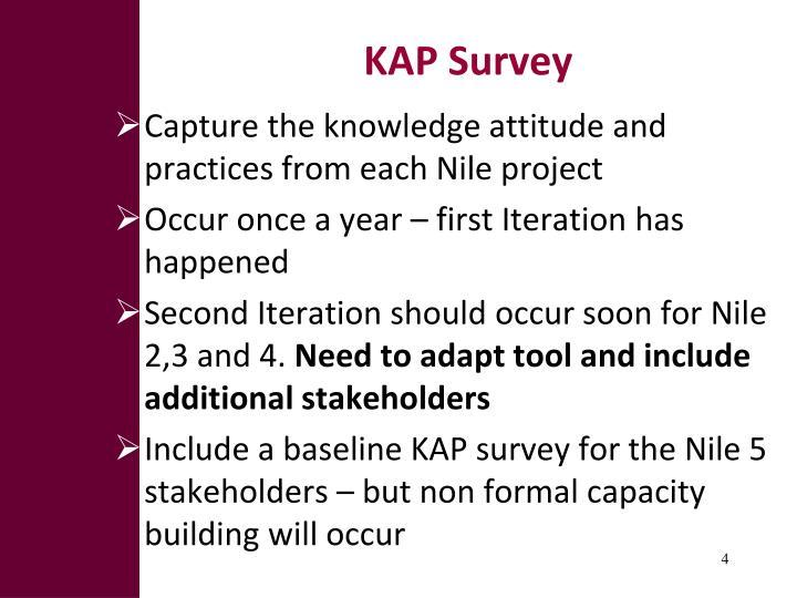 KAP Survey