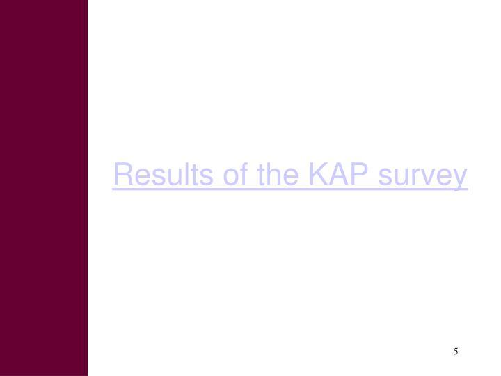 Results of the KAP survey