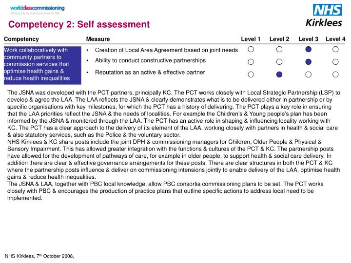 participation self assessment 1 2 1 Texas education agency 6/2/2016 1 teacher goal-setting and professional   the teacher self-assessment, goal setting and professional development are all.