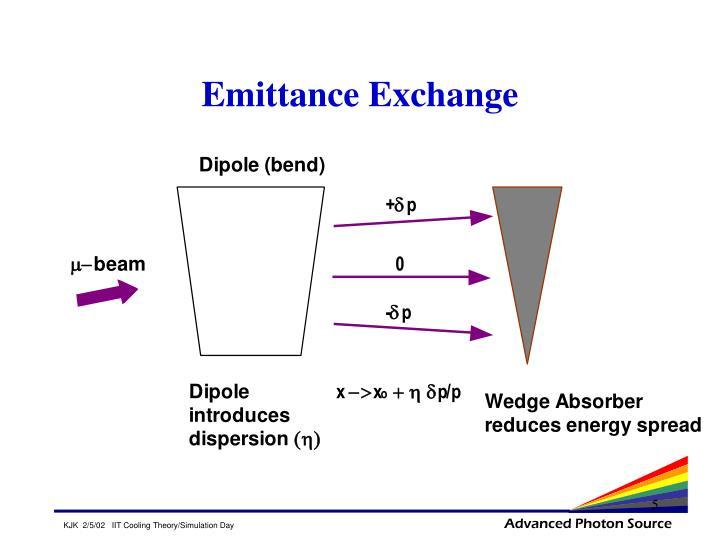 Emittance Exchange