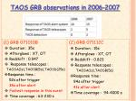 taos grb observations in 2006 2007