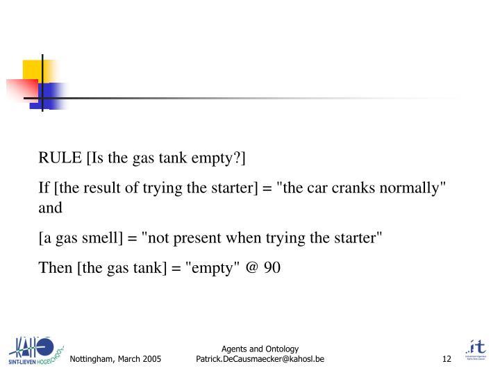 RULE [Is the gas tank empty?]