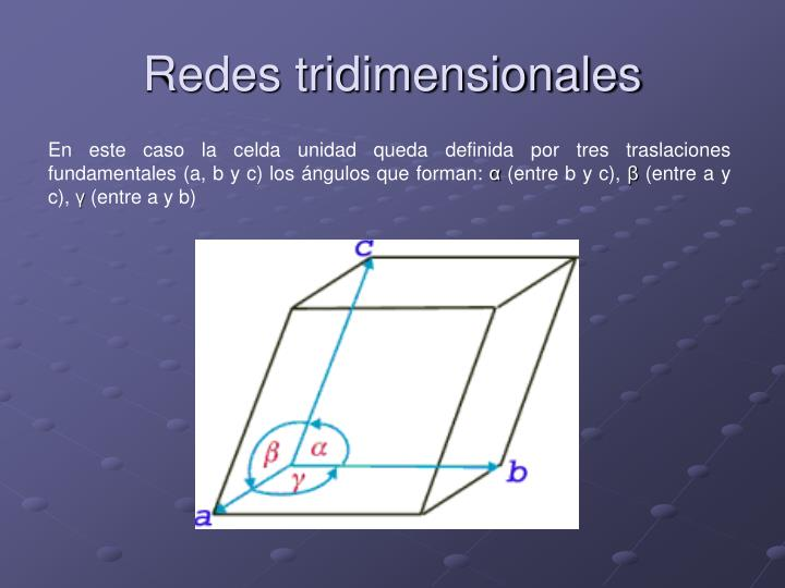 Redes tridimensionales