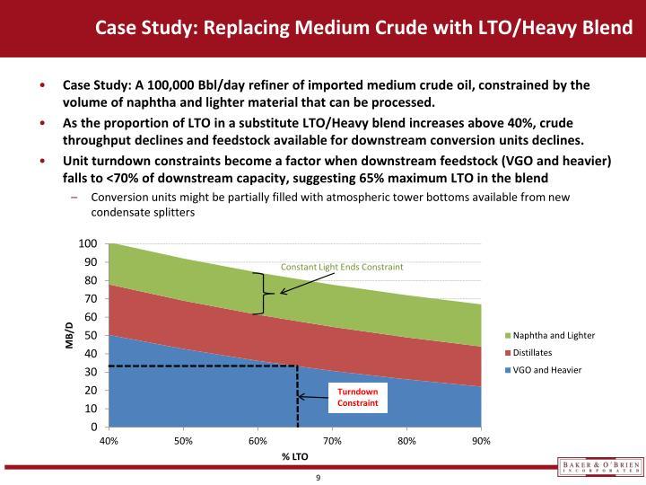 Case Study: Replacing Medium Crude with LTO/Heavy Blend