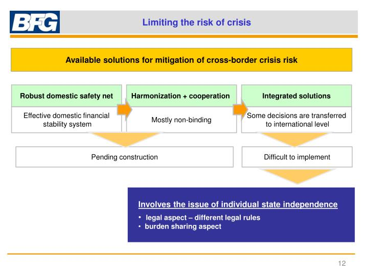 Limiting the risk of crisis