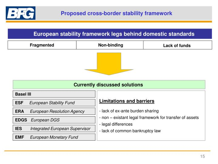 Proposed cross-border stability framework