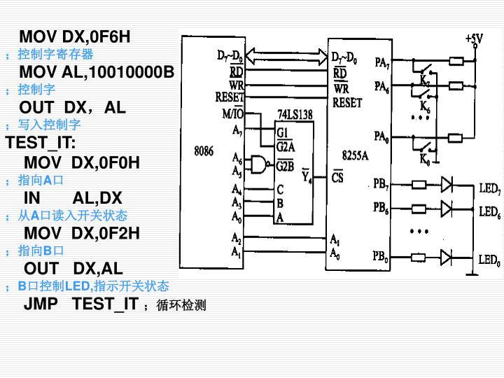MOV DX,0F6H