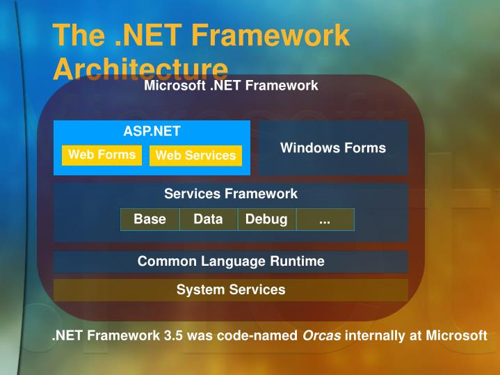 The .NET Framework Architecture