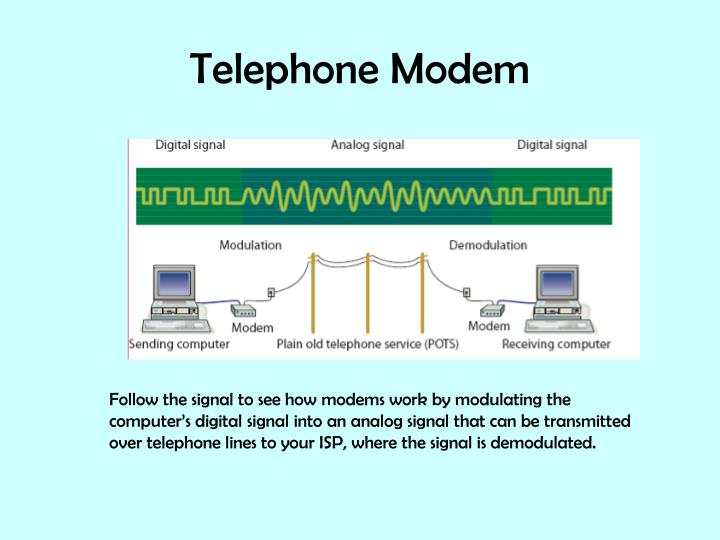 Telephone Modem