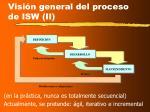 visi n general del proceso de isw ii