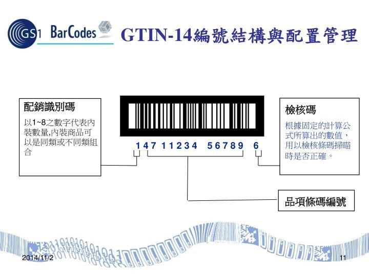 GTIN-14