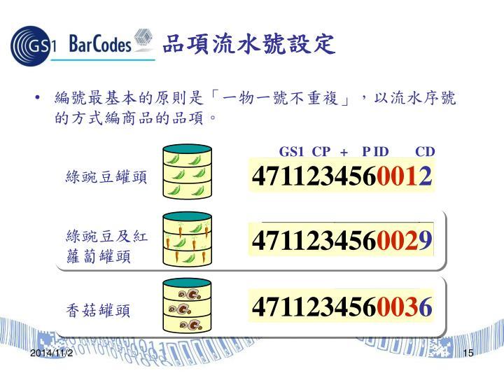GS1  CP   +    P ID