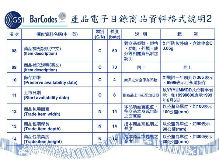 產品電子目錄商品資料格式說明