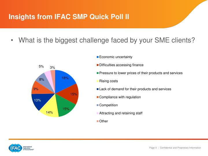 Insights from IFAC SMP Quick Poll II