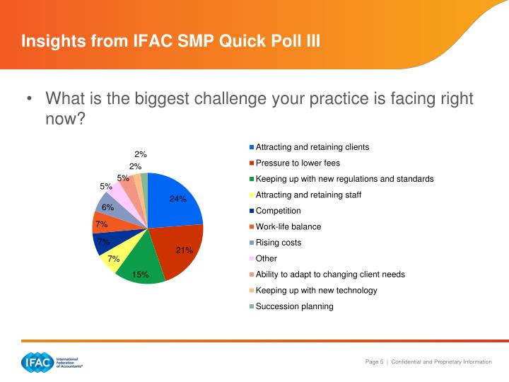 Insights from IFAC SMP Quick Poll III