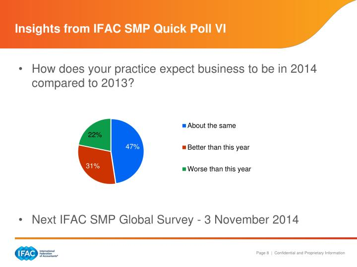 Insights from IFAC SMP Quick Poll VI