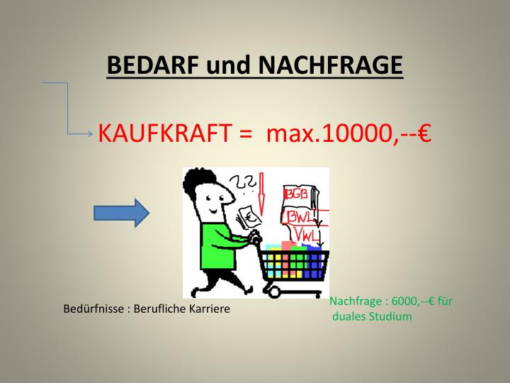 BEDARF und NACHFRAGE