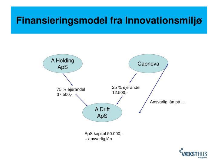 Finansieringsmodel fra Innovationsmiljø