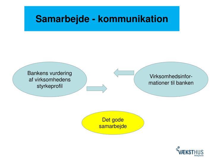 Samarbejde - kommunikation